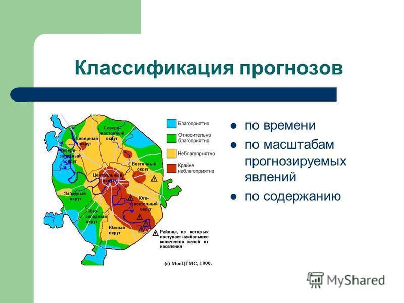 Классификация прогнозов по времени по масштабам прогнозируемых явлений по содержанию