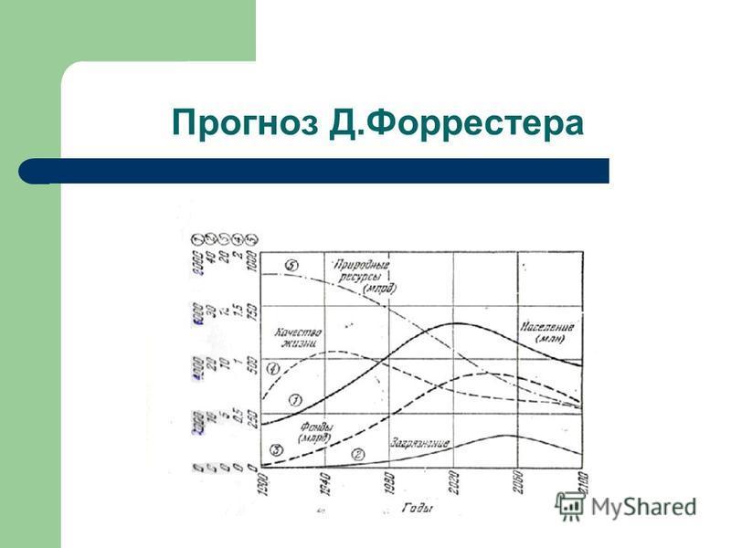 Прогноз Д.Форрестера
