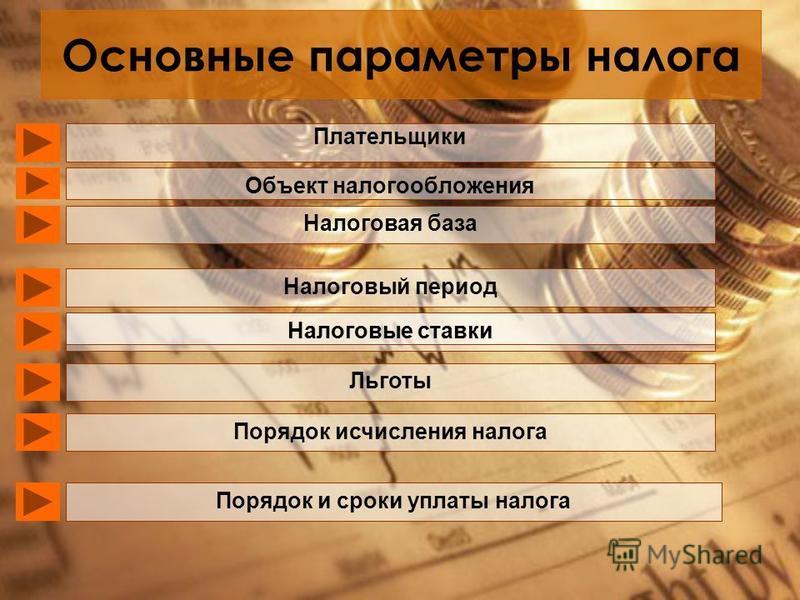 Основные параметры налога Объект налогообложения Налоговая база Порядок исчисления налога Плательщики Налоговый период Налоговые ставки Льготы Порядок и сроки уплаты налога