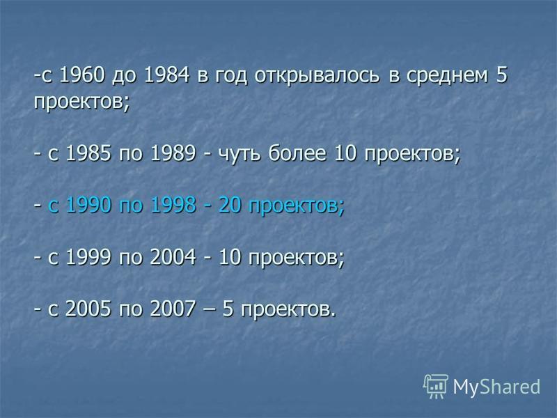 -c 1960 до 1984 в год открывалось в среднем 5 проектов; - с 1985 по 1989 - чуть более 10 проектов; - с 1990 по 1998 - 20 проектов; - с 1999 по 2004 - 10 проектов; - с 2005 по 2007 – 5 проектов.