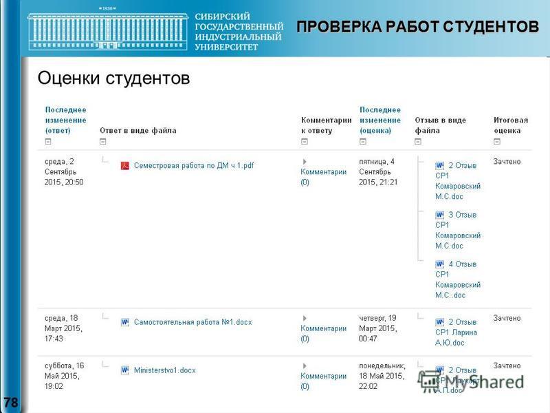ПРОВЕРКА РАБОТ СТУДЕНТОВ 78 Оценки студентов