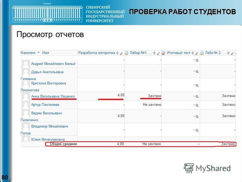 ПРОВЕРКА РАБОТ СТУДЕНТОВ 80 Просмотр отчетов