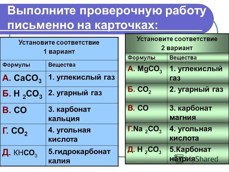 Выполните проверочную работу письменно на карточках: Установите соответствие 1 вариант Формулы Вещества А. СаСО 3 1. углекислый газ Б. Н 2 СО 3 2. угарный газ В. СО 3. карбонат кальция Г. СО 2 4. угольная кислота Д. КНСО 3 5. гидрокарбонат калия Уста