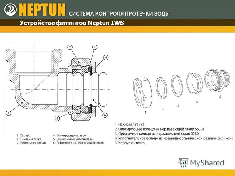 Устройство фитингов Neptun IWS