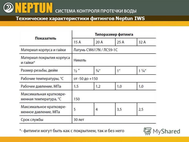 Технические характеристики фитингов Neptun IWS