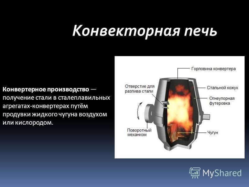 Конвекторная печь Конвертерное производство получение стали в сталеплавильных агрегатах-конвертерах путём продувки жидкого чугуна воздухом или кислородом.