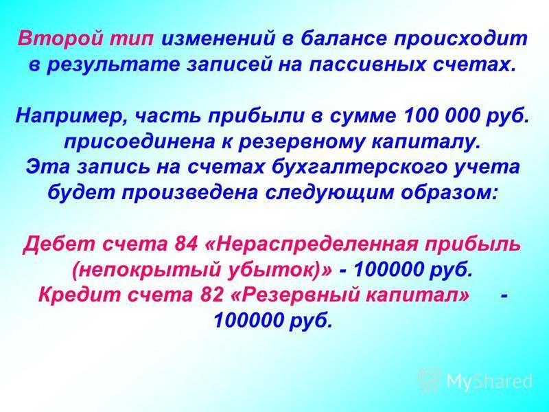Второй тип изменений в балансе происходит в результате записей на пассивных счетах. Например, часть прибыли в сумме 100 000 руб. присоединена к резервному капиталу. Эта запись на счетах бухгалтерского учета будет произведена следующим образом: Дебет
