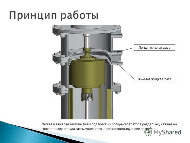 Легкая и тяжелая жидкие фазы подаются из ротора сепаратора раздельно, каждая на свою тарелку, откуда затем удаляются через соответствующие патрубки Тяжелая жидкая фаза Легкая жидкая фаза
