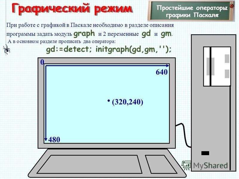 Графический режим Простейшие операторы графики Паскаля При работе с графикой в Паскале необходимо в разделе описания программы задать модуль graph и 2 переменные gd и gm. А в основном разделе прописать два оператора: gd:=detect; initgraph(gd,gm,'');