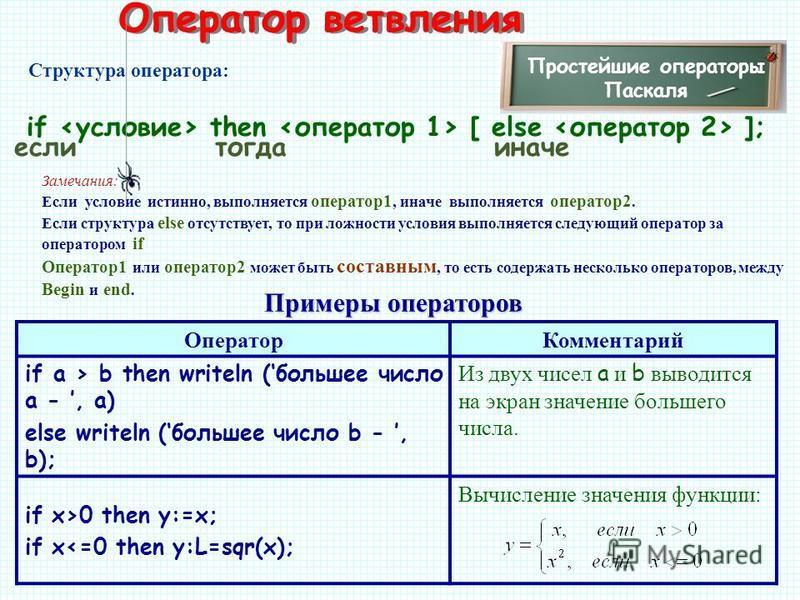 Оператор ветвления Простейшие операторы Паскаля if then [ else ]; Структура оператора: Замечания: Если условие истинно, выполняется оператор 1, иначе выполняется оператор 2. Если структура else отсутствует, то при ложности условия выполняется следующ