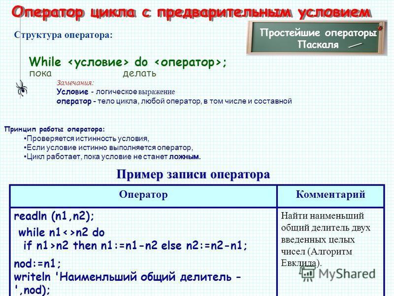 Оператор цикла с предварительным условием Простейшие операторы Паскаля While do ; Структура оператора: Замечания: Условие - логическое выражение оператор - тело цикла, любой оператор, в том числе и составной Пример записи оператора Оператор Комментар