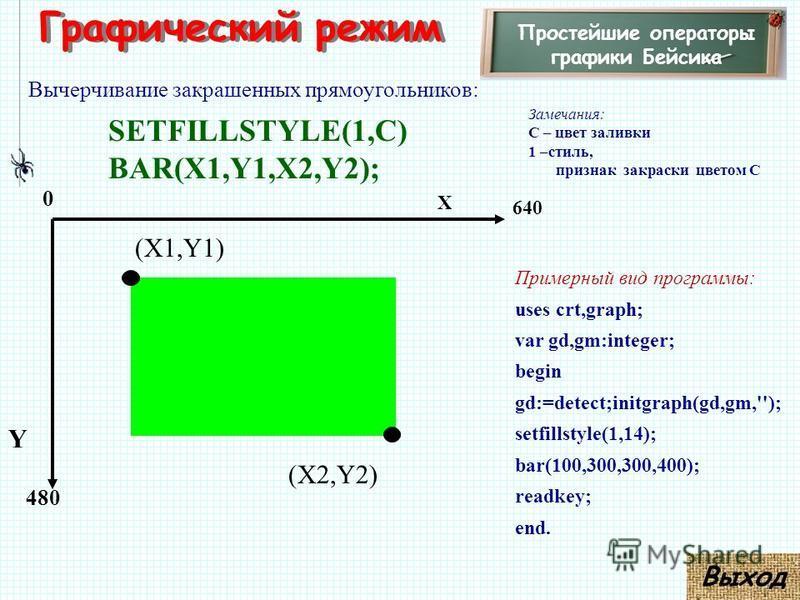 Графический режим Простейшие операторы графики Бейсика Вычерчивание закрашенных прямоугольников: SETFILLSTYLE(1,C) BAR(X1,Y1,X2,Y2); Замечания: С – цвет заливки 1 –стиль, признак закраски цветом С 480 X Y 0 640 Примерный вид программы: uses crt,graph