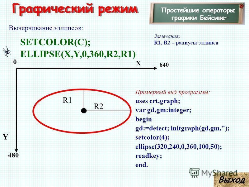 Графический режим Простейшие операторы графики Бейсика Вычерчивание эллипсов: SETCOLOR(C); ELLIPSE(X,Y,0,360,R2,R1) Замечания: R1, R2 – радиусы эллипса 480 X Y 0 640 R2R2 R1R1 Примерный вид программы: uses crt,graph; var gd,gm:integer; begin gd:=dete