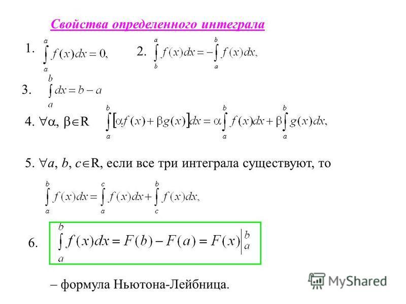 Свойства определенного интеграла 2. 3. 4., R 5. a, b, c R, если все три интеграла существуют, то 6. – формула Ньютона-Лейбница. 1.1.