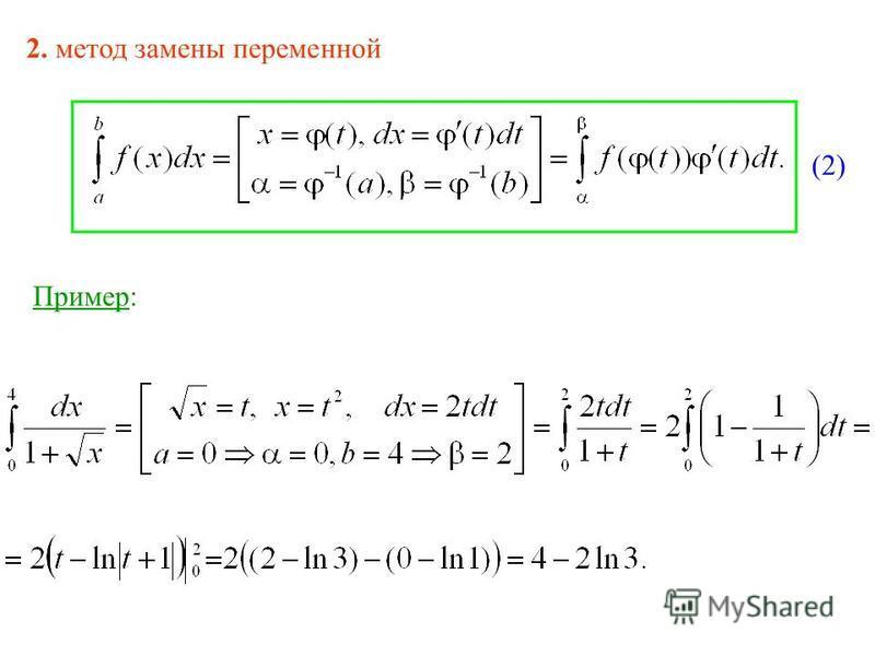 2. метод замены переменной Пример: (2)