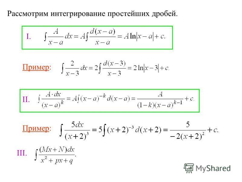 Рассмотрим интегрирование простейших дробей. II. III. I. Пример: