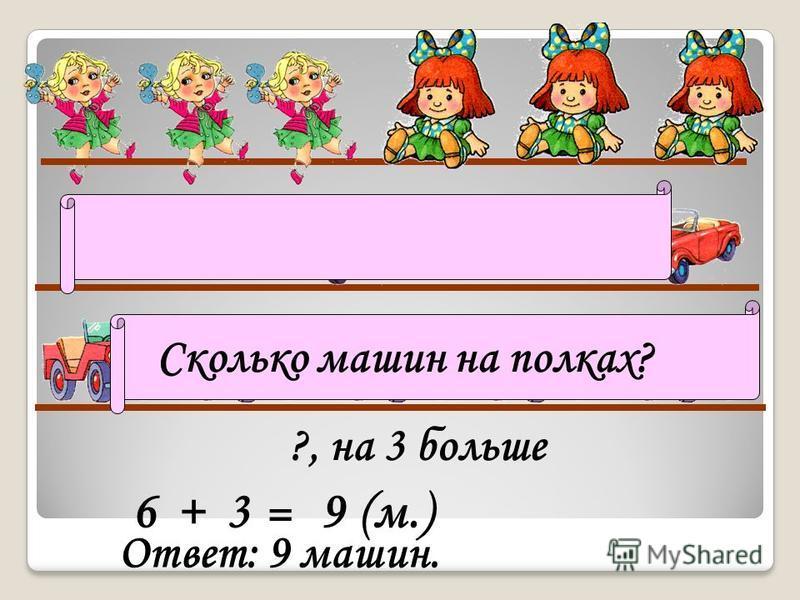 Задача В магазине на полке было 6 кукол, а машин на 3 больше. Сколько машин было в магазине?