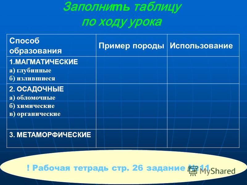 Заполнить таблицу по ходу урока Способ образования Пример породы Использование 1. МАГМАТИЧЕСКИЕ а) глубинные б) излившиеся 2. ОСАДОЧНЫЕ а) обломочные б) химические в) органические 3. МЕТАМОРФИЧЕСКИЕ ! Рабочая тетрадь стр. 26 задание 11
