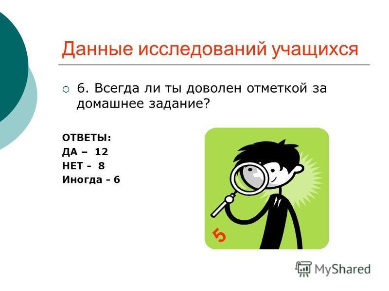 Данные исследований учащихся 6. Всегда ли ты доволен отметкой за домашнее задание? ОТВЕТЫ: ДА – 12 НЕТ - 8 Иногда - 6 5