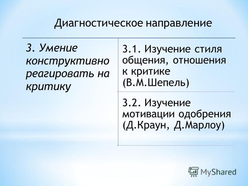 Диагностическое направление 3. Умение конструктивно реагировать на критику 3.1. Изучение стиля общения, отношения к критике (В.М.Шепель) 3.2. Изучение мотивации одобрения (Д.Краун, Д.Марлоу)