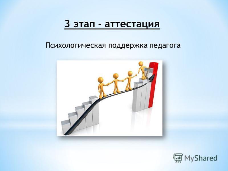 3 этап - аттестация Психологическая поддержка педагога