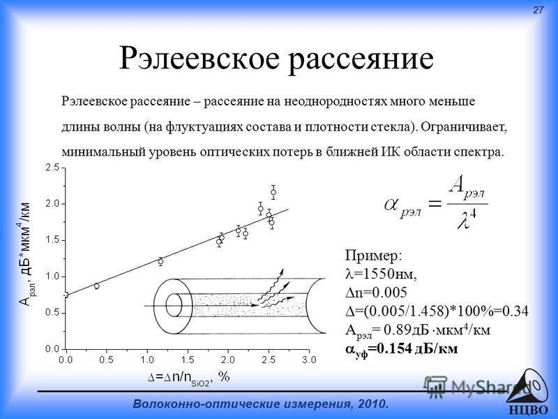 27 Волоконно-оптические измерения, 2010. НЦВО Рэлеевское рассеяние Рэлеевское рассеяние – рассеяние на неоднородностях много меньше длины волны (на флуктуациях состава и плотности стекла). Ограничивает, минимальный уровень оптических потерь в ближней