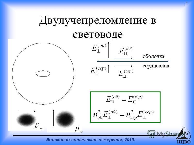 7 Волоконно-оптические измерения, 2010. НЦВО Двулучепреломление в световоде сердцевина оболочка