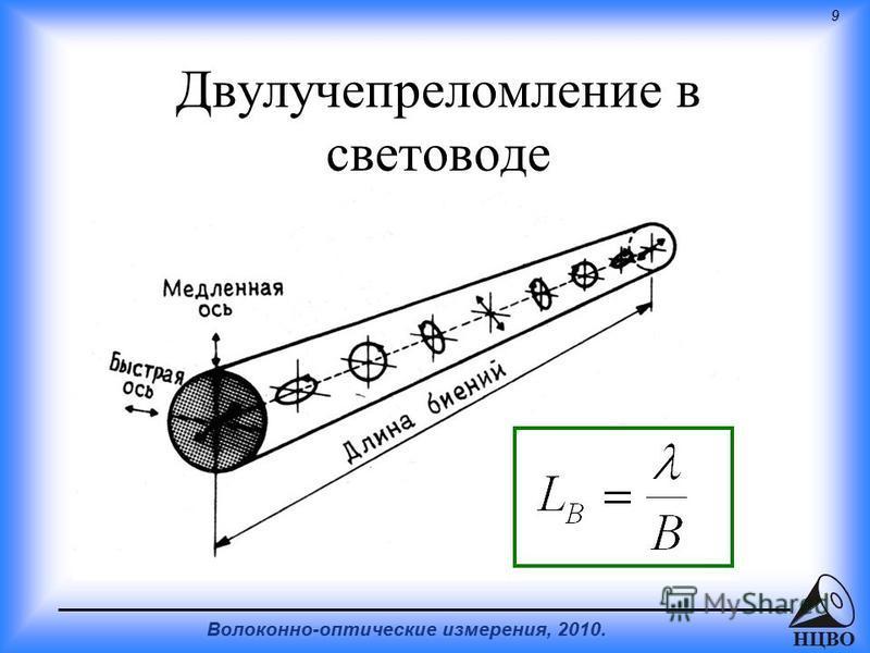 9 Волоконно-оптические измерения, 2010. НЦВО Двулучепреломление в световоде