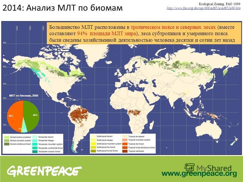 2014: Анализ МЛТ по биомам Ecological Zoning, FAO 1999 http://www.fao.org/docrep/006/ad652e/ad652e00. htm Большинство МЛТ расположены в тропическом поясе и северных лесах (вместе составляют 94% площади МЛТ мира), леса субтропиков и умеренного пояса б