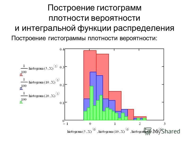 Построение гистограмм плотности вероятности и интегральной функции распределения Построение гистограммы плотности вероятности:
