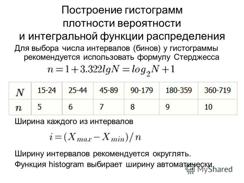 Построение гистограмм плотности вероятности и интегральной функции распределения Для выбора числа интервалов (бинов) у гистограммы рекомендуется использовать формулу Стерджесса Ширина каждого из интервалов Ширину интервалов рекомендуется округлять. Ф
