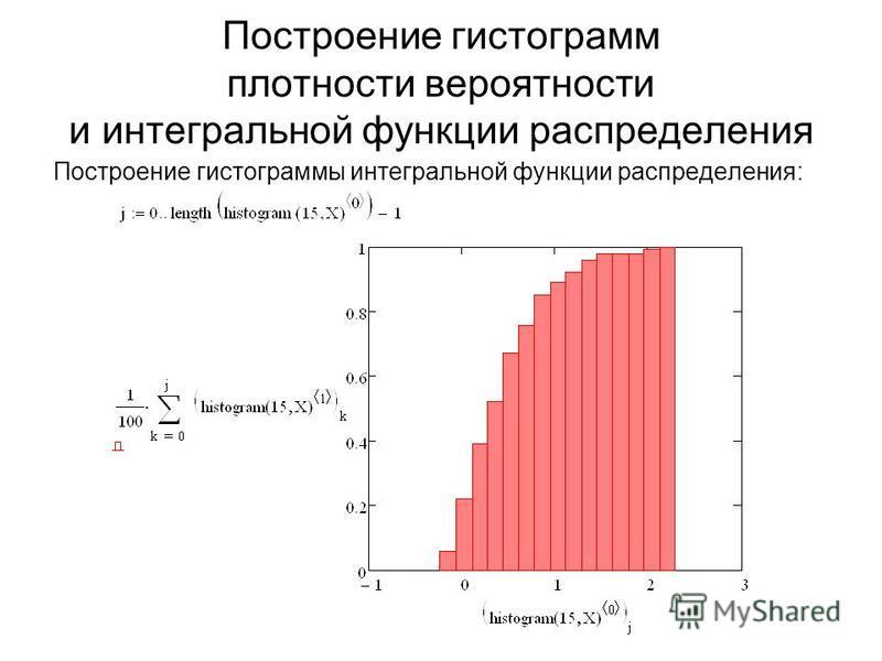 Построение гистограмм плотности вероятности и интегральной функции распределения Построение гистограммы интегральной функции распределения: