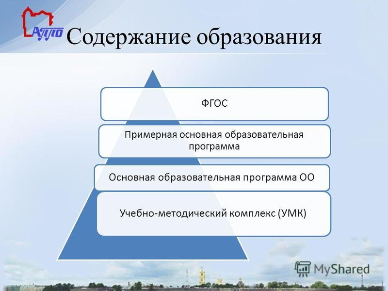 Содержание образования ФГОС Примерная основная образовательная программа Основная образовательная программа ОО Учебно-методический комплекс (УМК)
