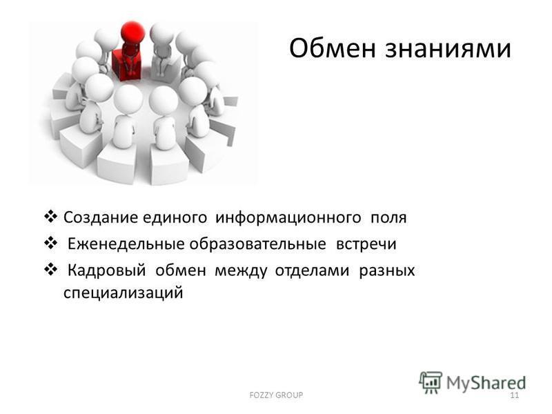 Обмен знаниями Создание единого информационного поля Еженедельные образовательные встречи Кадровый обмен между отделами разных специализаций FOZZY GROUP11