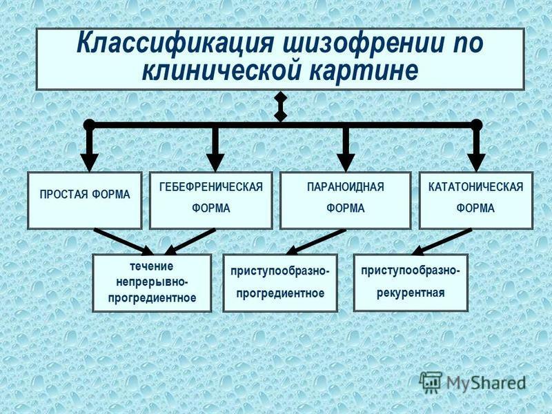Классификация шизофрении по типу течения. Клинические проявления шизофрении течение и исход шизофрении отличаются большим полиморфизмом. Шизофрения относится к длительно текущим заболеваниям. На разных этапах течения прогредиентность заболевания разл
