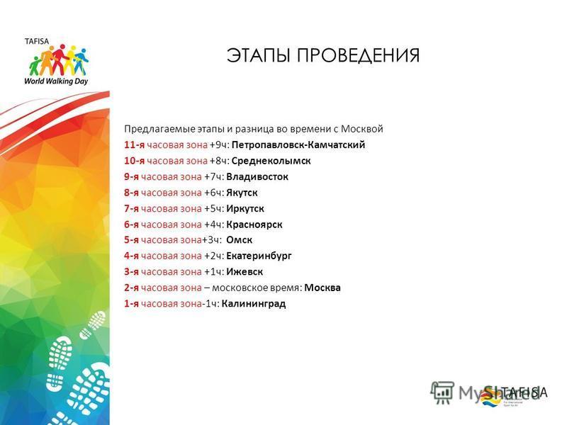 ЭТАПЫ ПРОВЕДЕНИЯ Предлагаемые этапы и разница во времени с Москвой 11-я часовая зона +9 ч: Петропавловск-Камчатский 10-я часовая зона +8 ч: Среднеколымск 9-я часовая зона +7 ч: Владивосток 8-я часовая зона +6 ч: Якутск 7-я часовая зона +5 ч: Иркутск