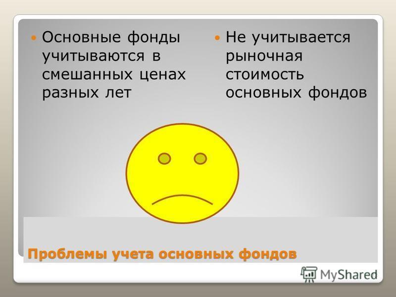 Данные статистики 2010201120122013 Наличие основных фондов (млн. руб) 470478505513 22