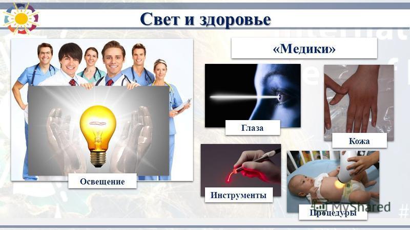 «Медики» Свет и здоровье Освещение Глаза Кожа Инструменты Процедуры