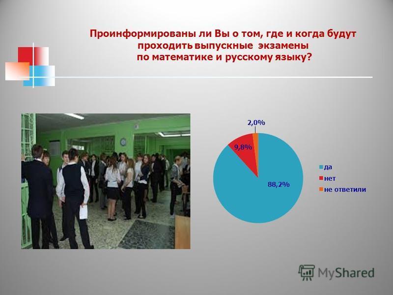Проинформированы ли Вы о том, где и когда будут проходить выпускные экзамены по математике и русскому языку?