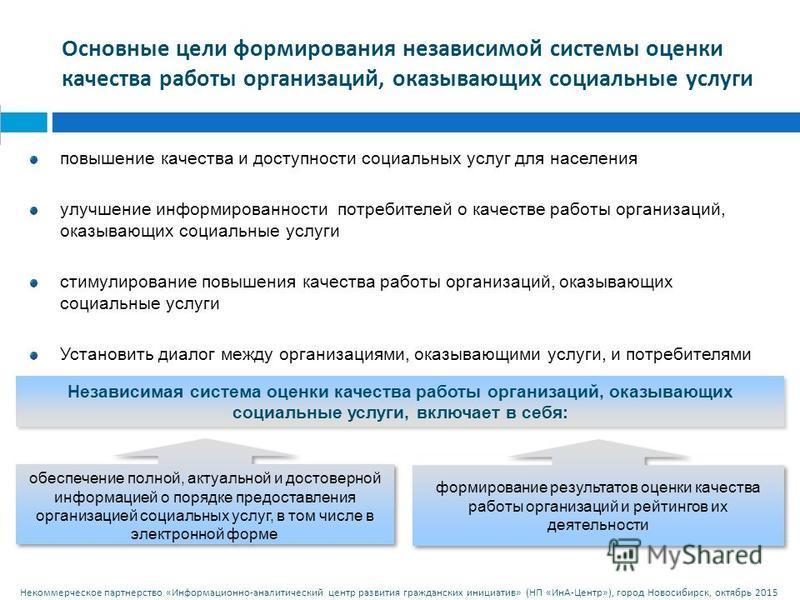 Некоммерческое партнерство « Информационно - аналитический центр развития гражданских инициатив » ( НП « ИнА - Центр »), город Новосибирск, октябрь 2015 Независимая система оценки качества работы организаций, оказывающих социальные услуги, включает в