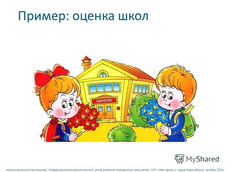 Некоммерческое партнерство « Информационно - аналитический центр развития гражданских инициатив » ( НП « ИнА - Центр »), город Новосибирск, октябрь 2015 Пример : оценка школ