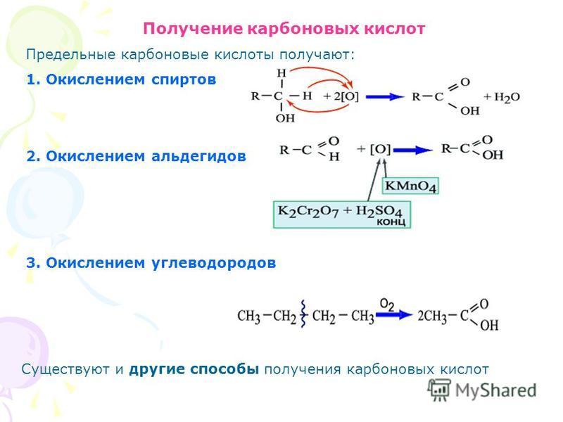 Получение карбоновых кислот Предельные карбоновые кислоты получают: 1. Окислением спиртов 2. Окислением альдегидов 3. Окислением углеводородов Существуют и другие способы получения карбоновых кислот