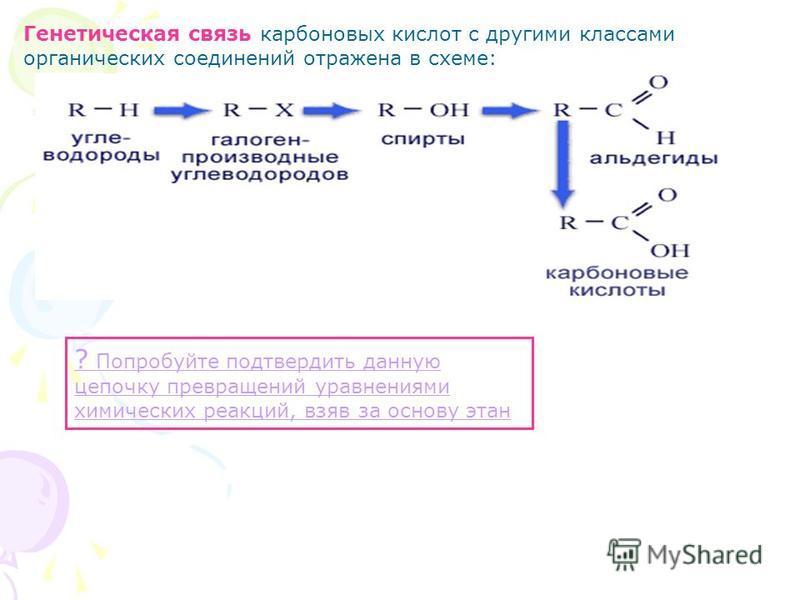 Генетическая связь карбоновых кислот с другими классами органических соединений отражена в схеме: ? Попробуйте подтвердить данную цепочку превращений уравнениями химических реакций, взяв за основу этан