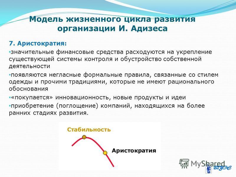 Модель жизненного цикла развития организации И. Адизеса 7. Аристократия: значительные финансовые средства расходуются на укрепление существующей системы контроля и обустройство собственной деятельности появляются негласные формальные правила, связанн