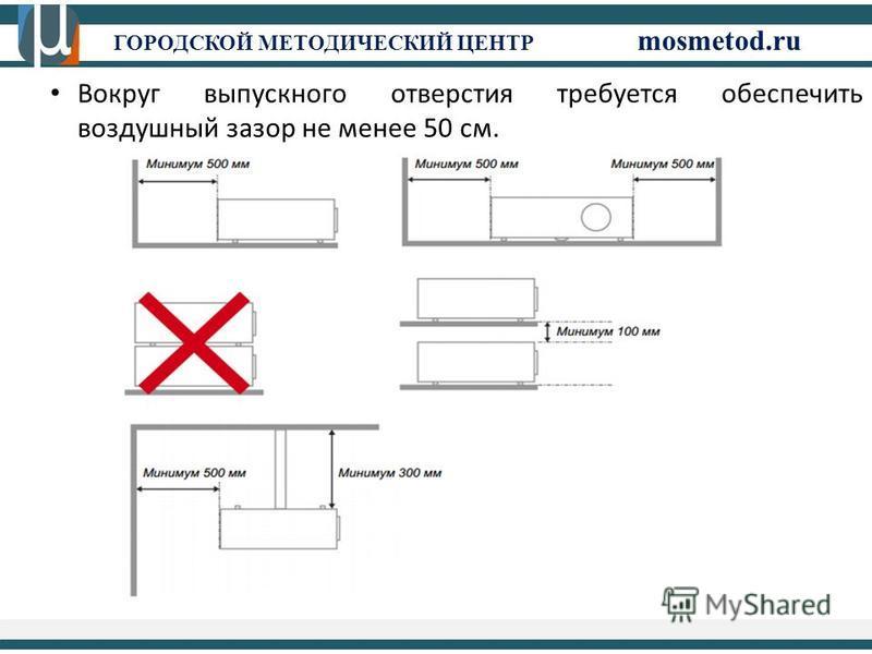 ГОРОДСКОЙ МЕТОДИЧЕСКИЙ ЦЕНТР mosmetod.ru Вокруг выпускного отверстия требуется обеспечить воздушный зазор не менее 50 см.