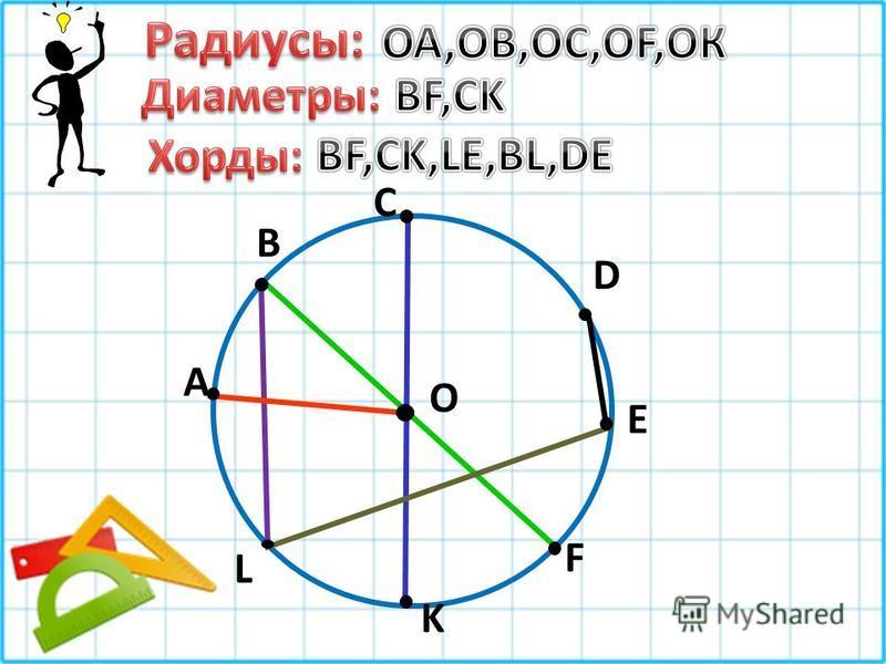 O D E С В L K F А