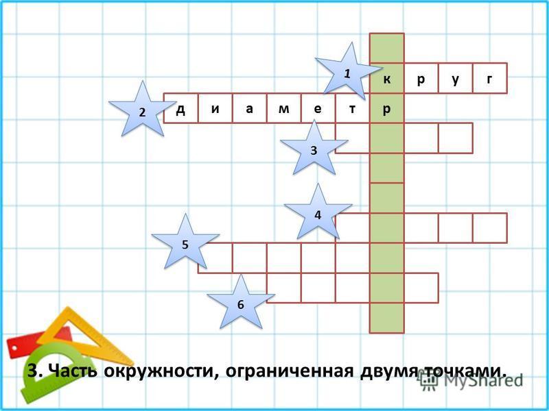 гуру рметдина 1 1 2 2 3 3 4 4 5 5 6 6 3. Часть окружности, ограниченная двумя точками.
