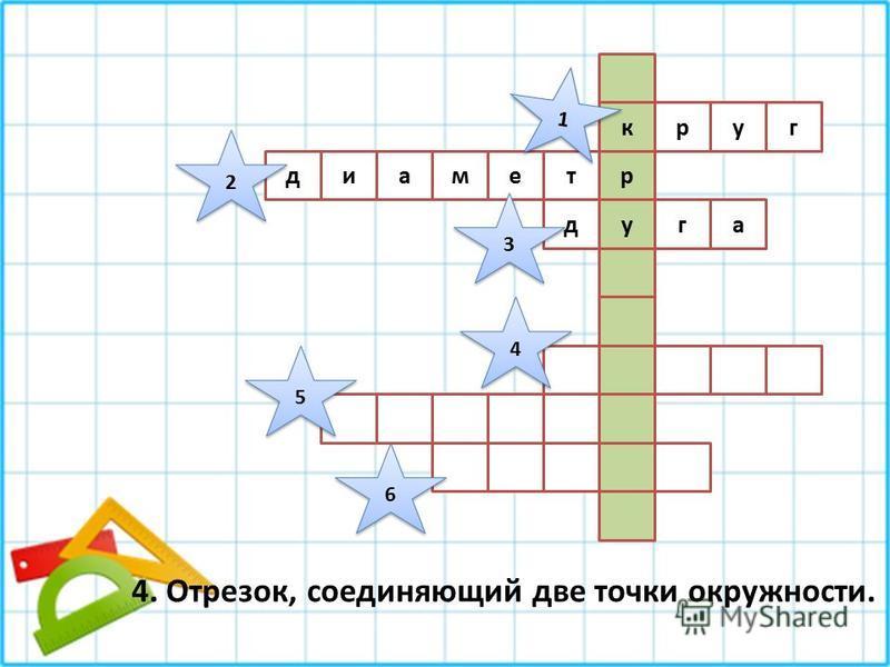 гуру рмет у дина акд 1 1 2 2 3 3 4 4 5 5 6 6 4. Отрезок, соединяющий две точки окружности.