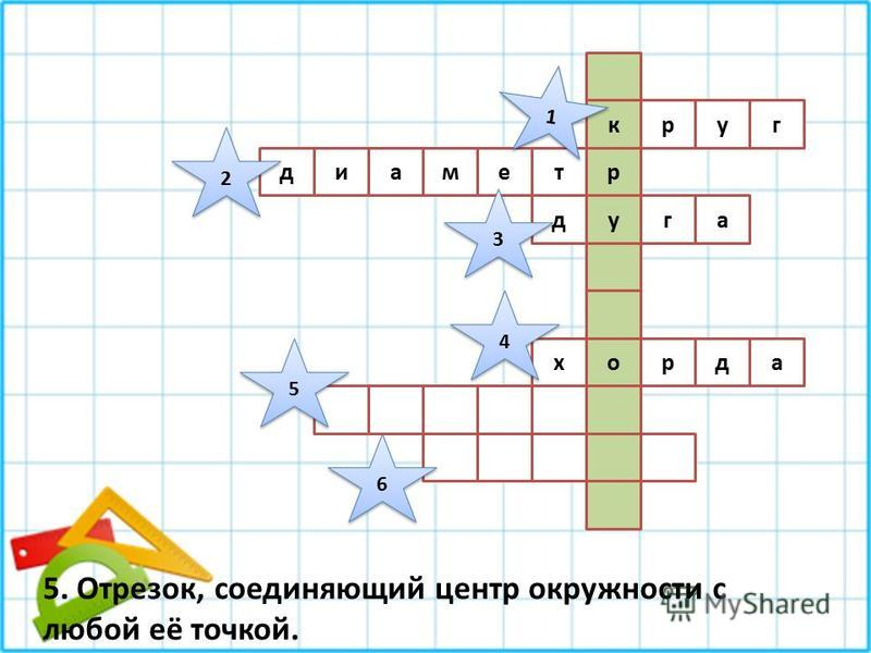 гуру рмет у дина акд адрхо 1 1 2 2 3 3 4 4 5 5 6 6 5. Отрезок, соединяющий центр окружности с любой её точкой.