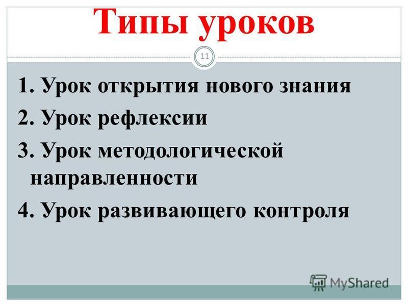 Типы уроков 11 1. Урок открытия нового знания 2. Урок рефлексии 3. Урок методологической направленности 4. Урок развивающего контроля